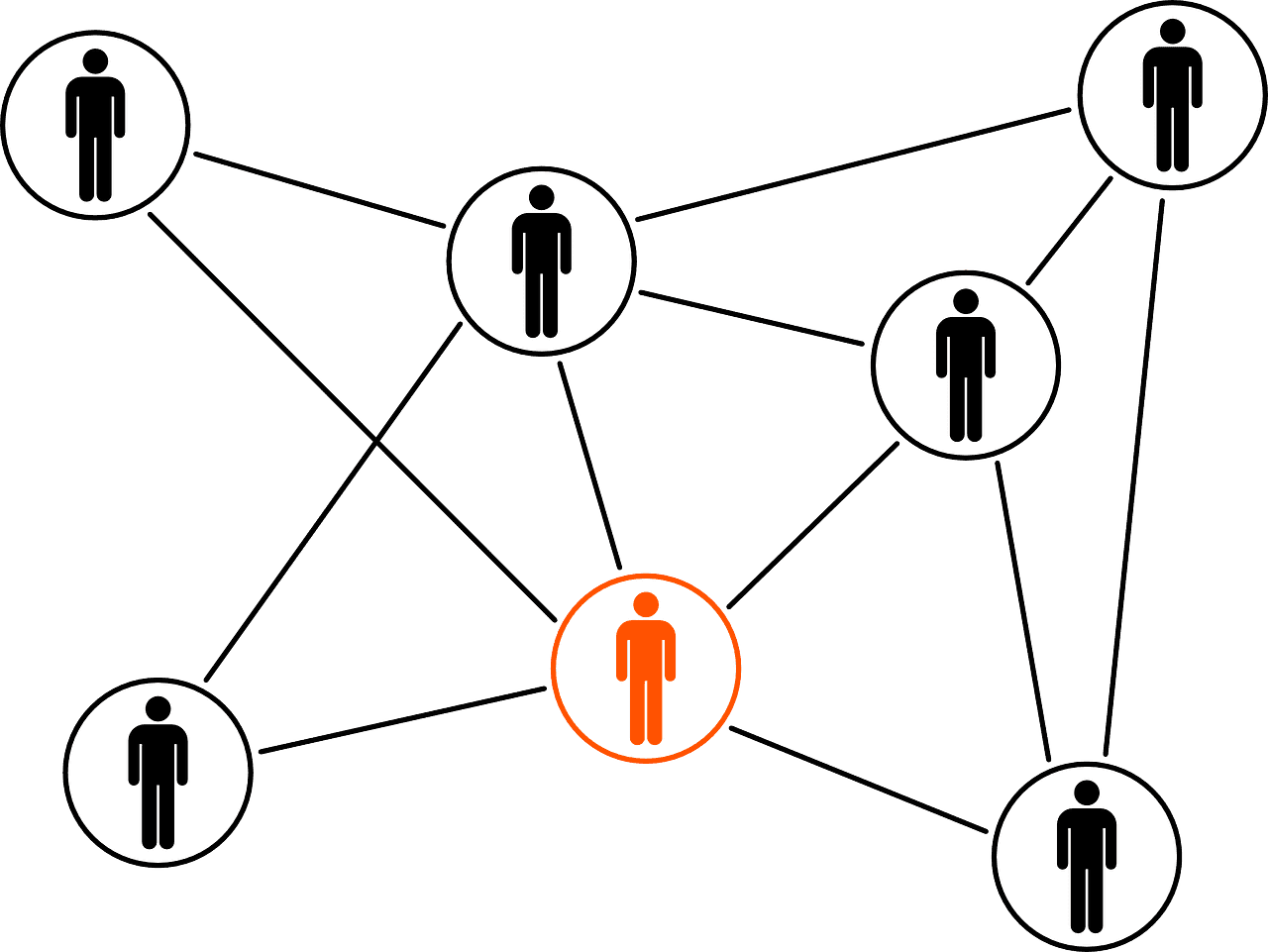 Partner VISIONA GmbH